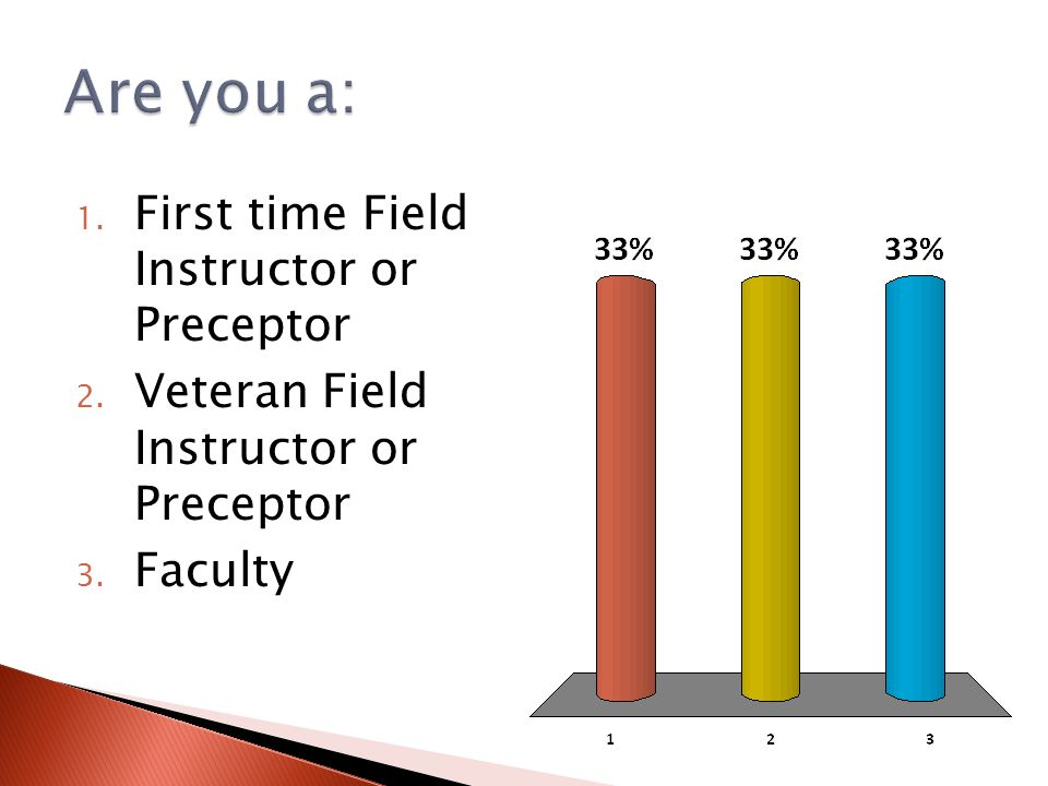 Are you a: First time Field Instructor or Preceptor