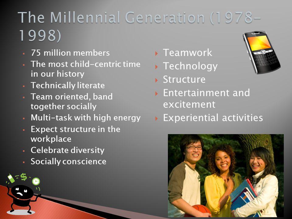 The Millennial Generation (1978-1998)