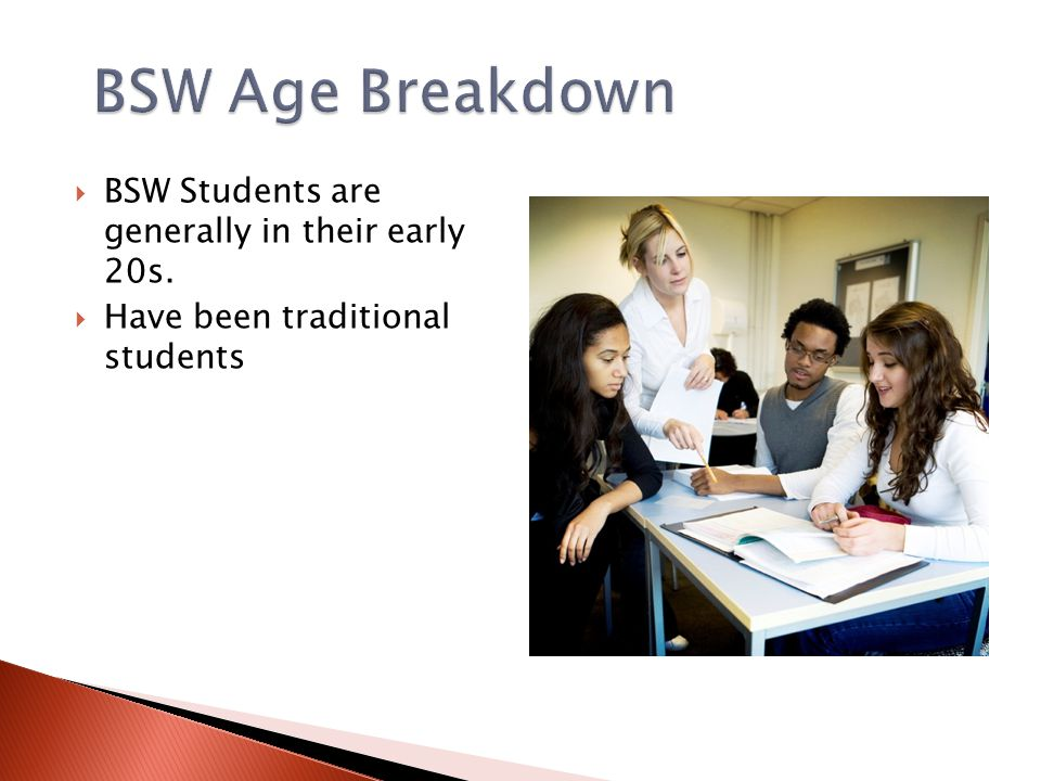 BSW Age Breakdown BSW Students are generally in their early 20s.