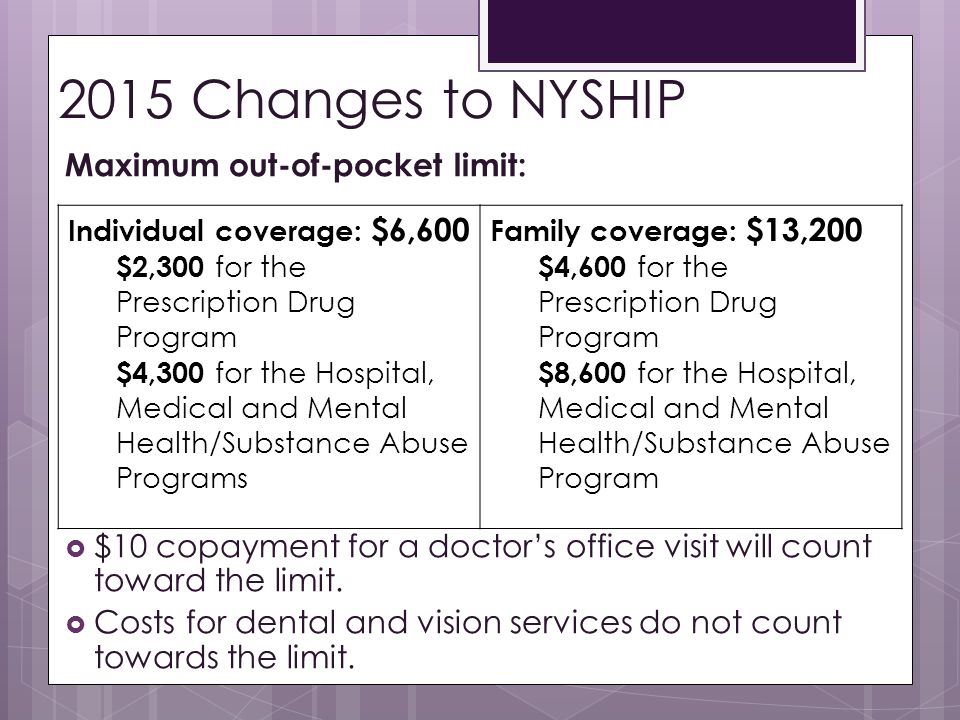 2015 Changes to NYSHIP Maximum out-of-pocket limit: