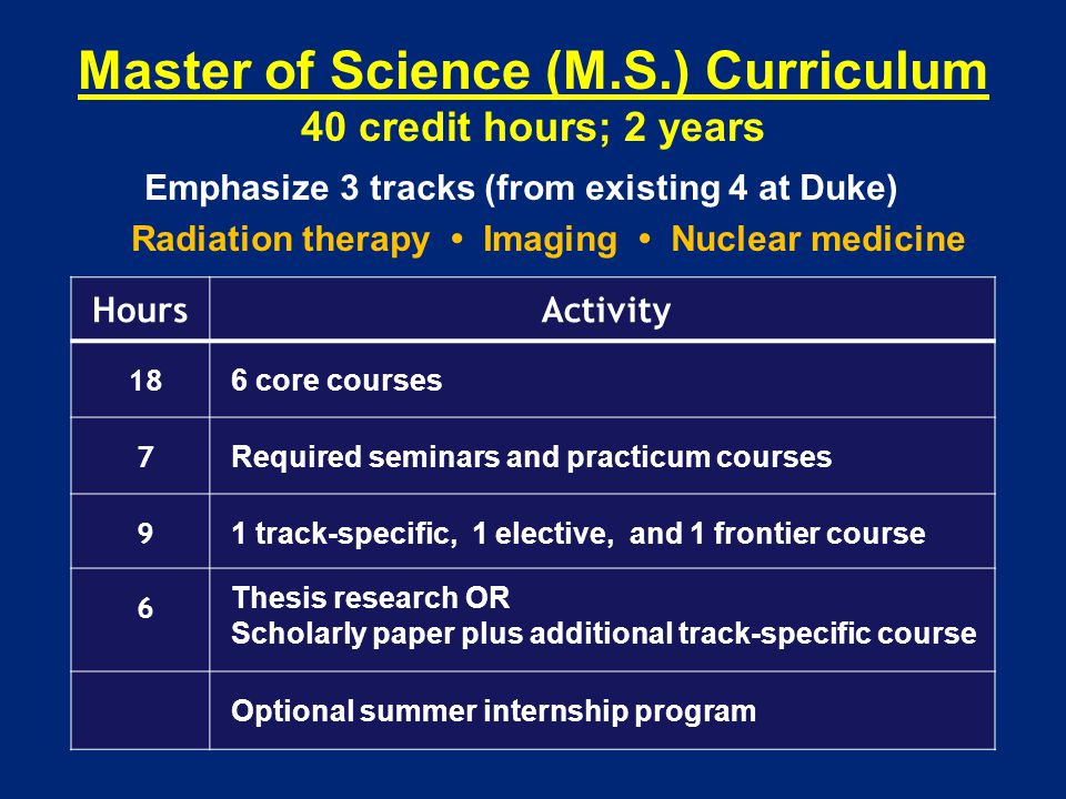 Master of Science (M.S.) Curriculum 40 credit hours; 2 years