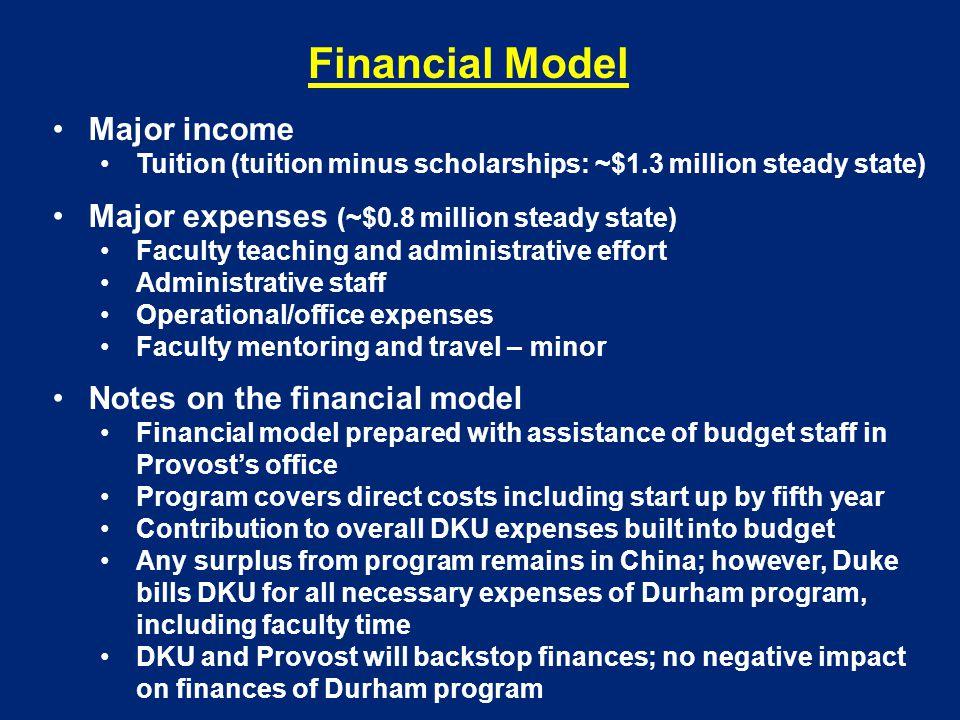 Financial Model Major income