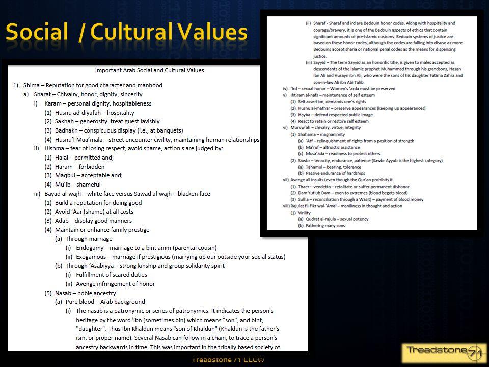 Social / Cultural Values