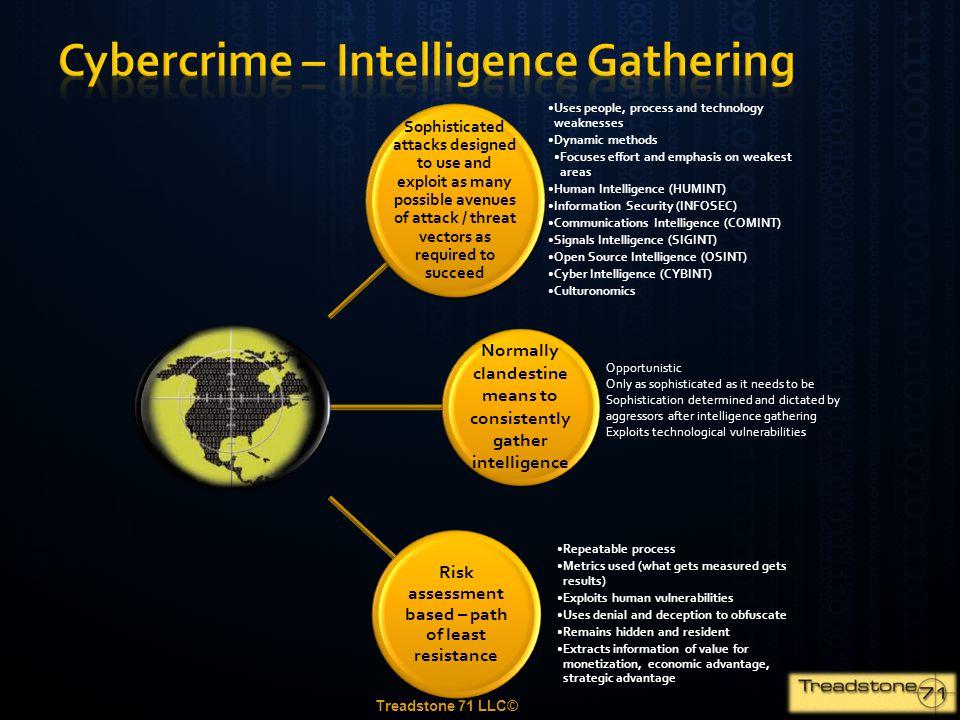 Cybercrime – Intelligence Gathering