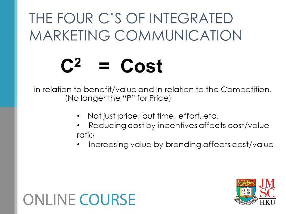 THE FOUR C'S OF INTEGRATED MARKETING COMMUNICATION