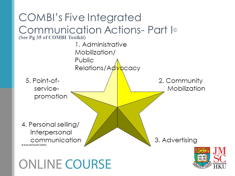 COMBI's Five Integrated Communication Actions- Part I© (See Pg 35 of COMBI Toolkit)