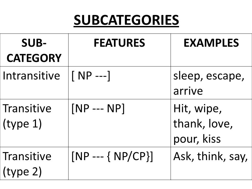 SUBCATEGORIES EXAMPLES FEATURES SUB- CATEGORY sleep, escape, arrive