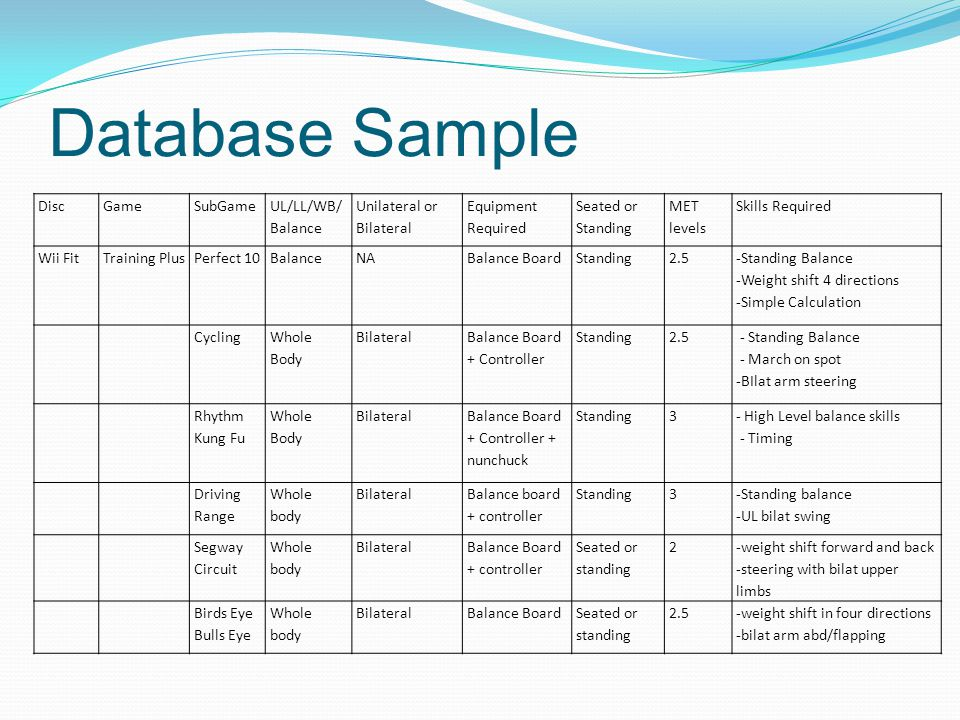 Database Sample Disc Game SubGame UL/LL/WB/ Balance
