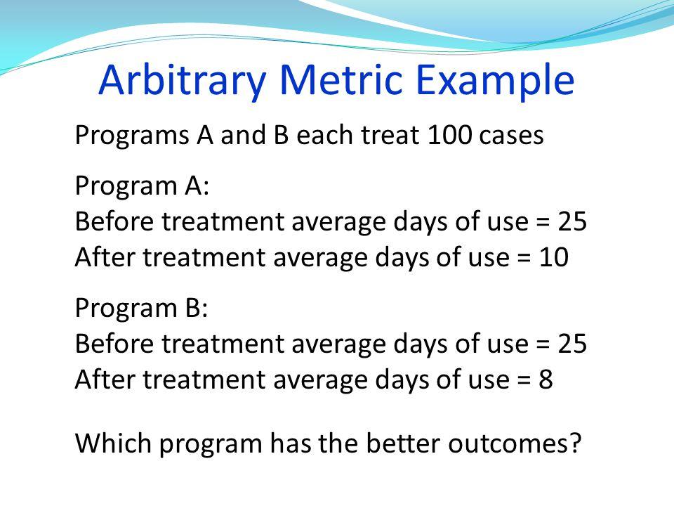 Arbitrary Metric Example