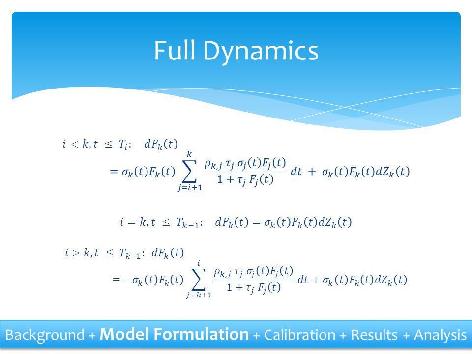 Full Dynamics 𝑖<𝑘, 𝑡 ≤ 𝑇 𝑖 : 𝑑 𝐹 𝑘 𝑡 = 𝜎 𝑘 𝑡 𝐹 𝑘 𝑡 𝑗=𝑖+1 𝑘 𝜌 𝑘,𝑗 𝜏 𝑗 𝜎 𝑗 𝑡 𝐹 𝑗 𝑡 1+ 𝜏 𝑗 𝐹 𝑗 𝑡 𝑑𝑡 + 𝜎 𝑘 𝑡 𝐹 𝑘 𝑡 𝑑 𝑍 𝑘 𝑡.