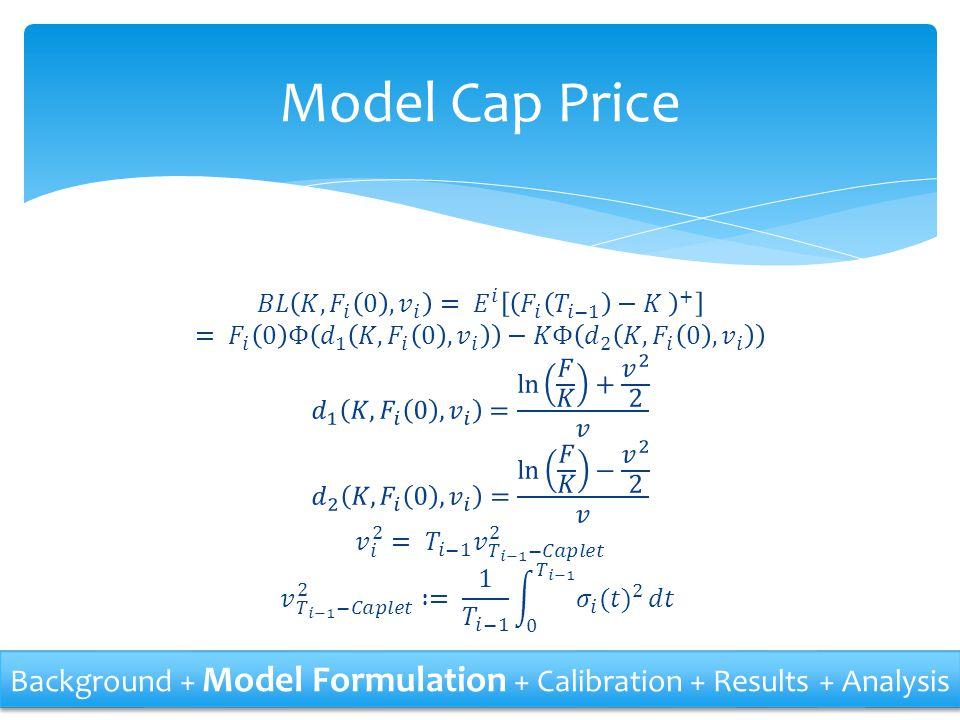 Model Cap Price