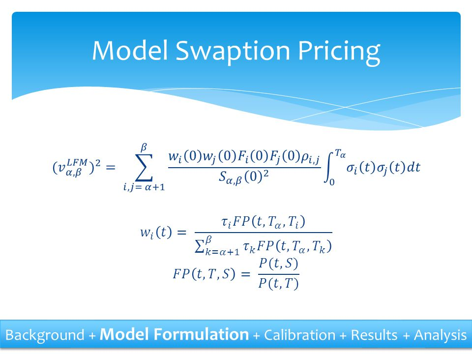 Model Swaption Pricing