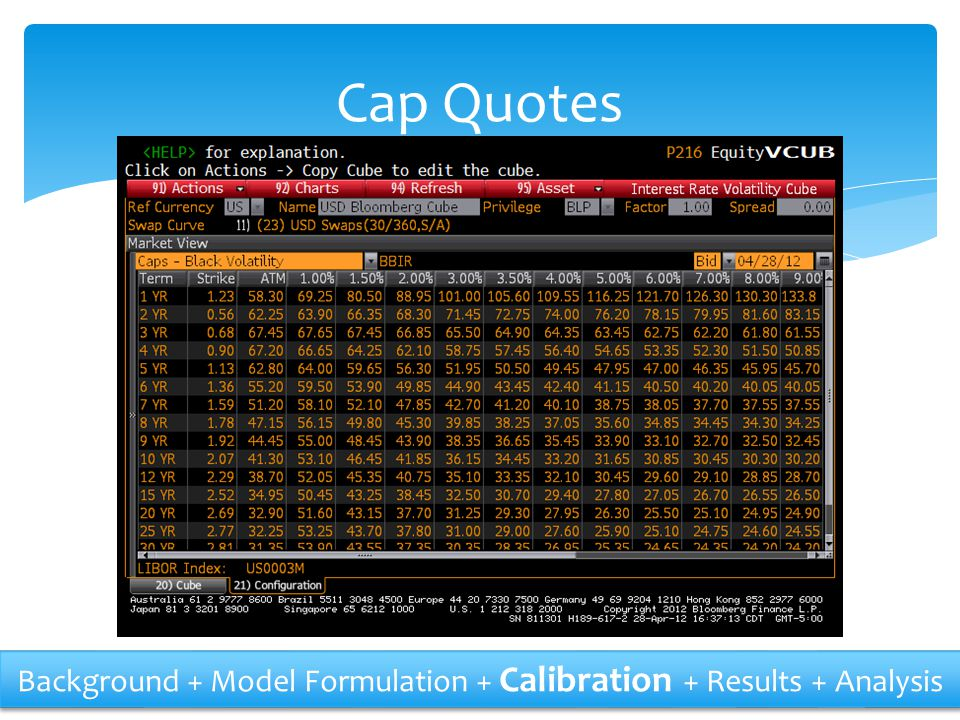 Cap Quotes Background + Model Formulation + Calibration + Results + Analysis