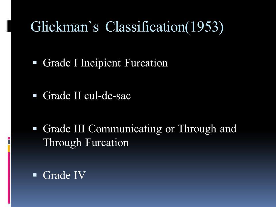 Glickman`s Classification(1953)