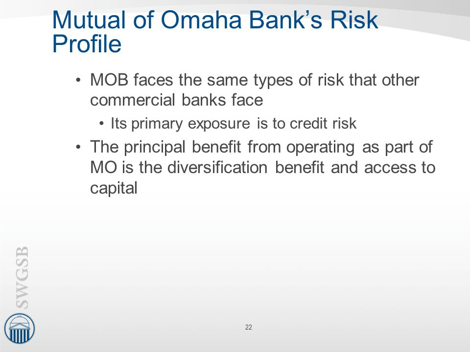 Mutual of Omaha Bank's Risk Profile