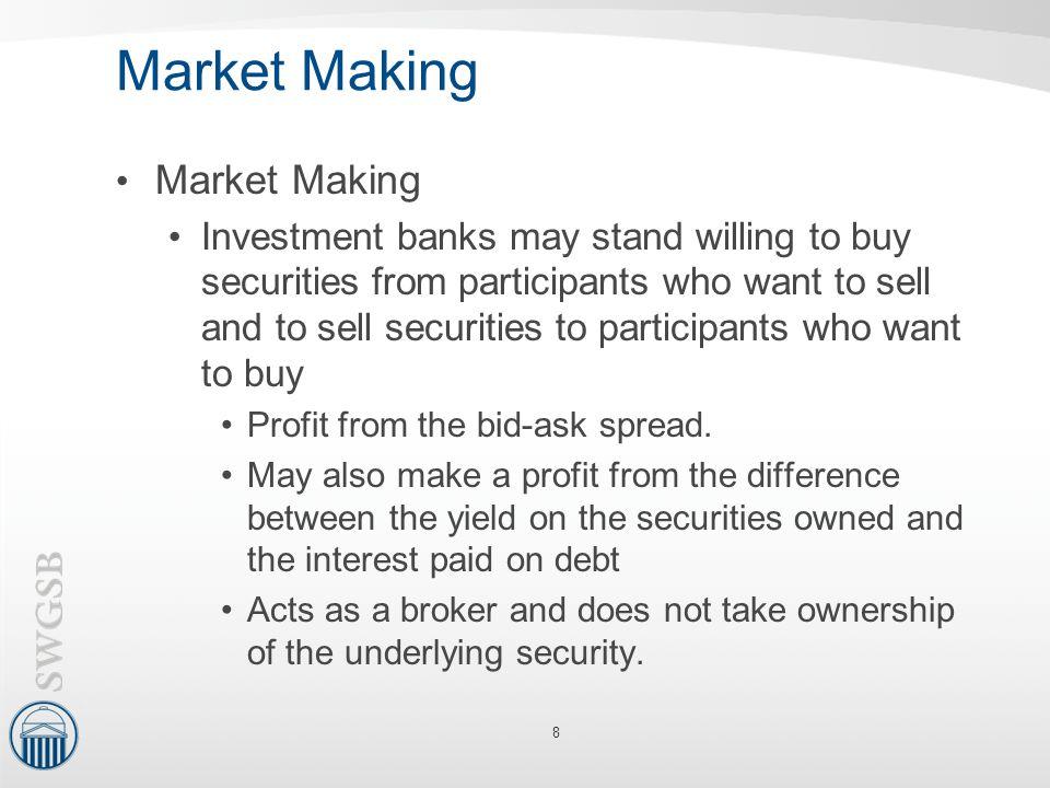 Market Making Market Making