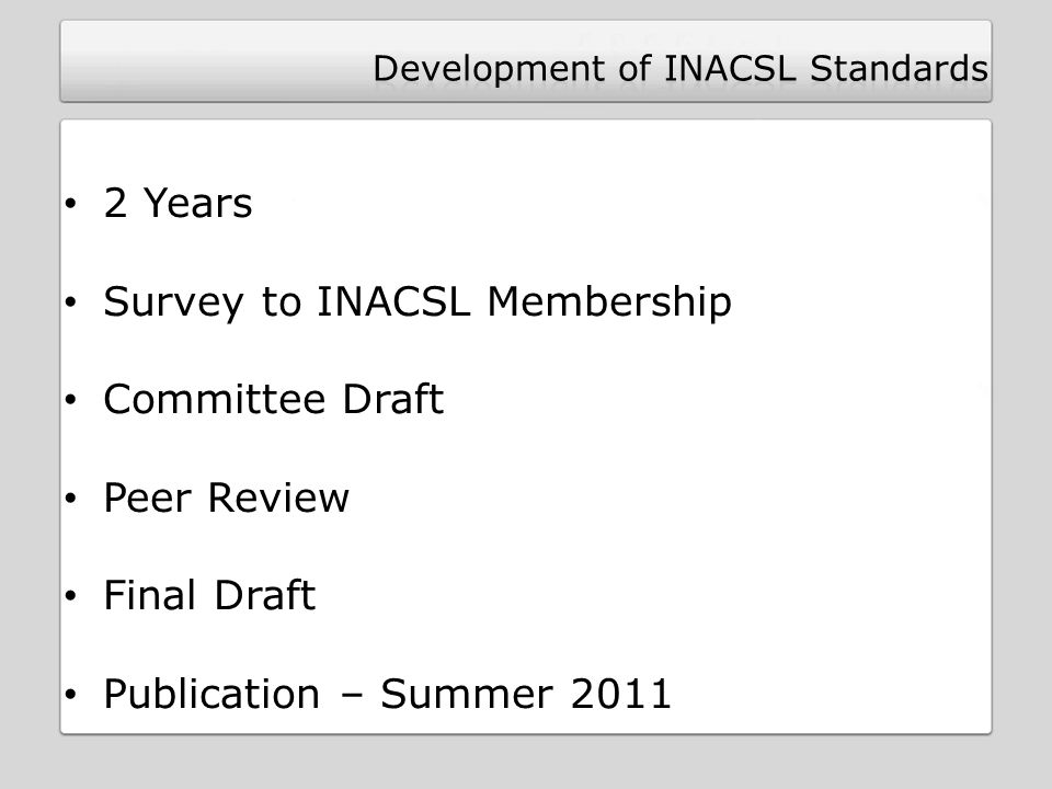 Development of INACSL Standards