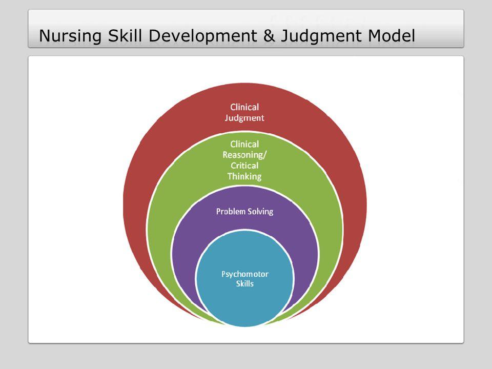 Nursing Skill Development & Judgment Model