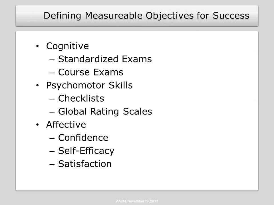 Defining Measureable Objectives for Success