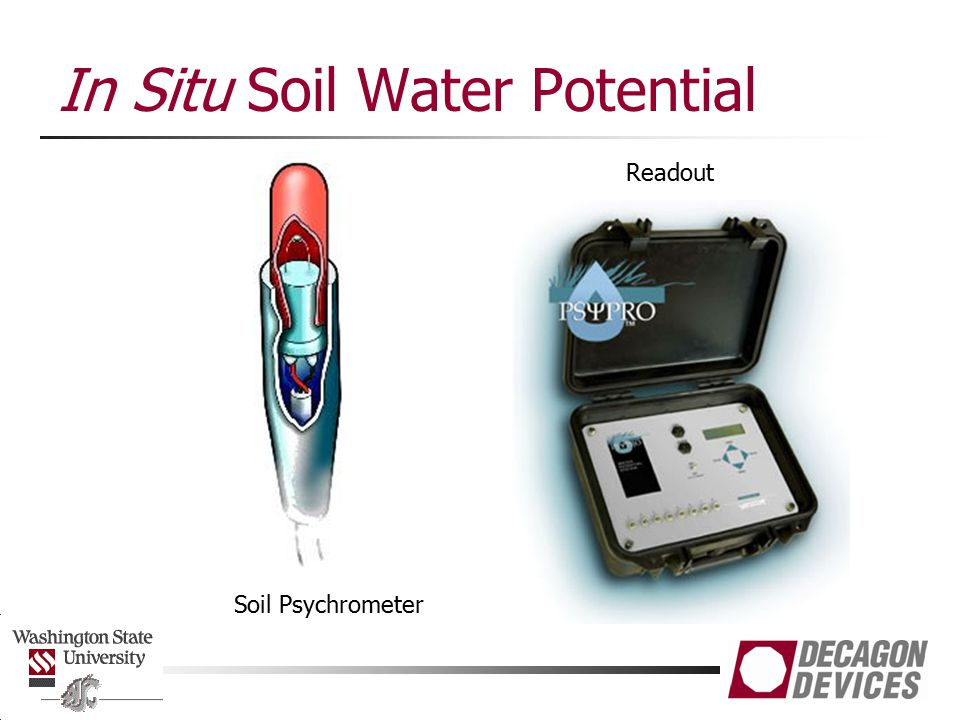 In Situ Soil Water Potential