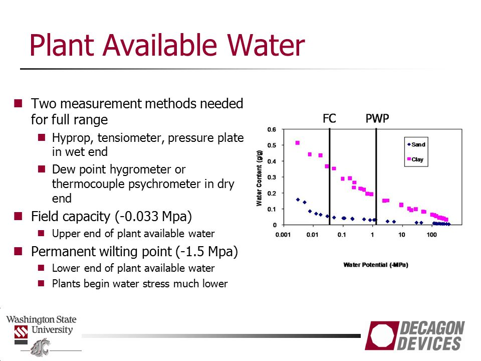 Plant Available Water Two measurement methods needed for full range