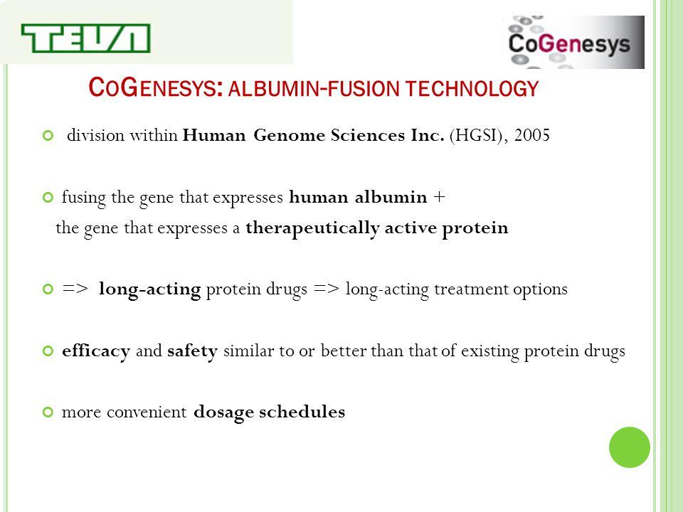 CoGenesys: albumin-fusion technology