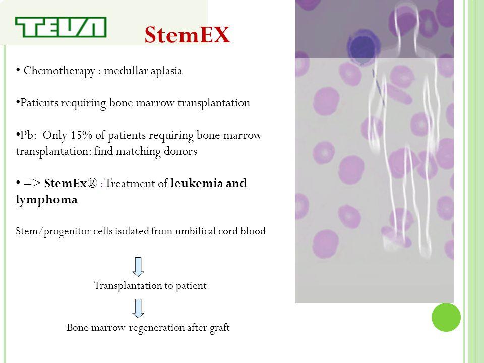 StemEX Chemotherapy : medullar aplasia