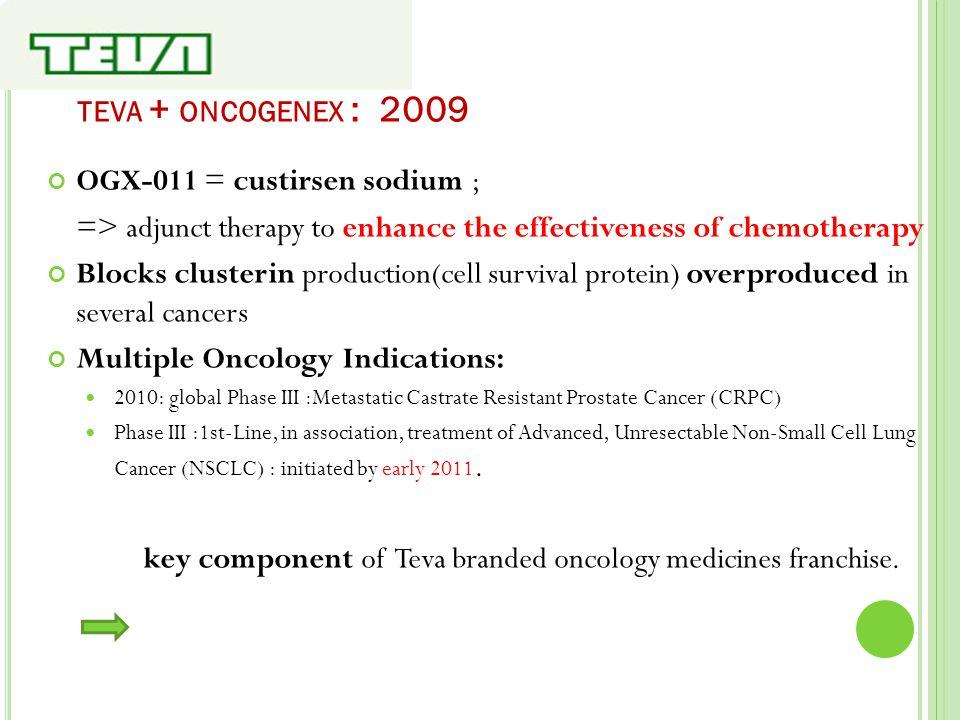 teva + oncogenex : 2009 OGX-011 = custirsen sodium ;
