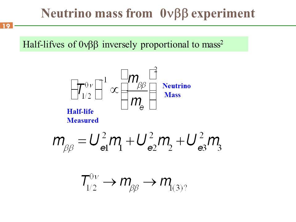 Neutrino mass from 0nbb experiment