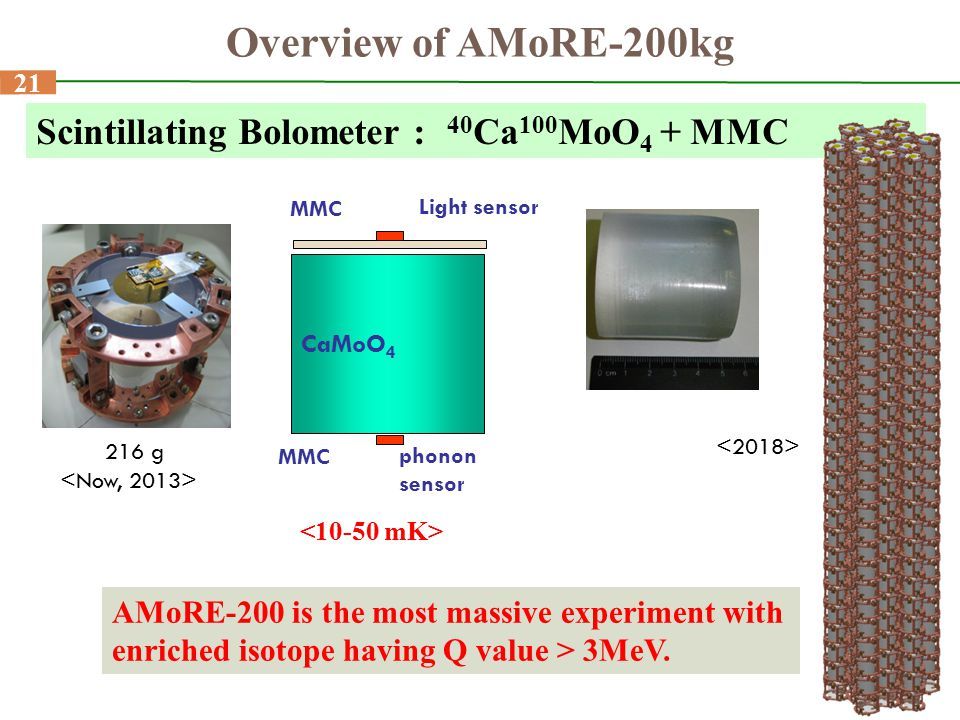 Overview of AMoRE-200kg Scintillating Bolometer : 40Ca100MoO4 + MMC