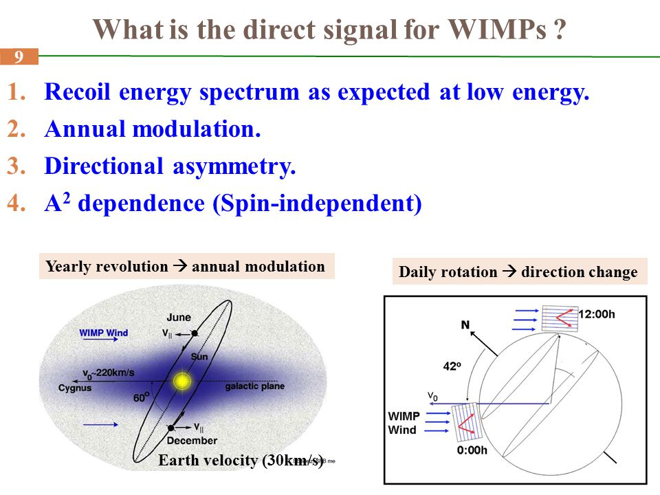 What is the direct signal for WIMPs