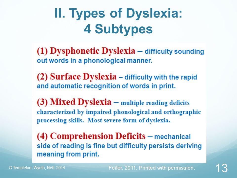 II. Types of Dyslexia: 4 Subtypes