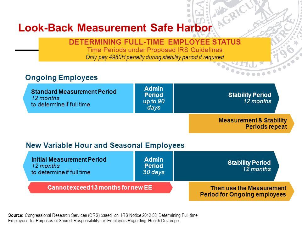 Look-Back Measurement Safe Harbor