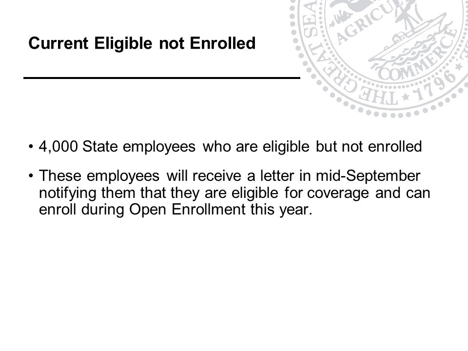 Current Eligible not Enrolled