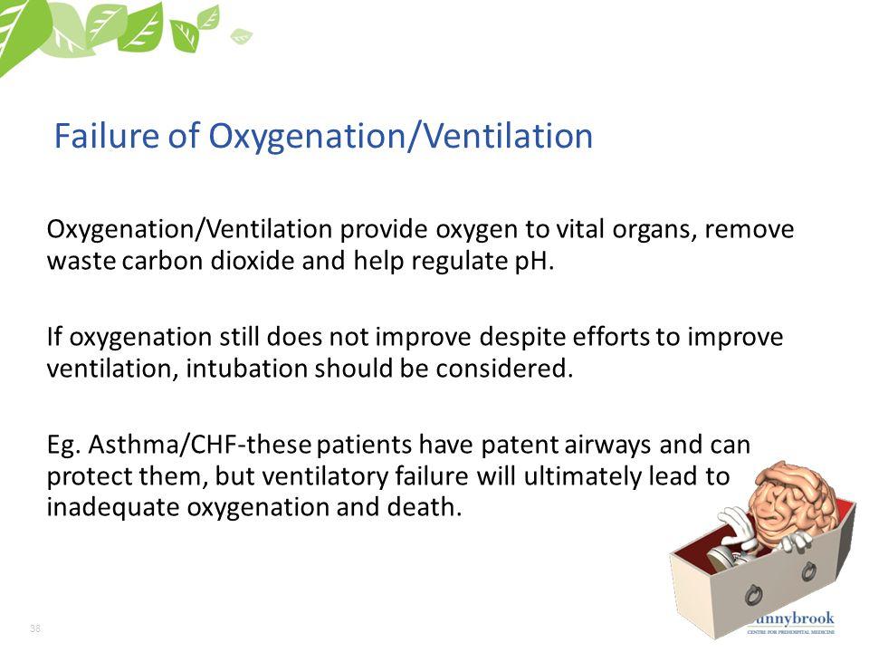 Failure of Oxygenation/Ventilation