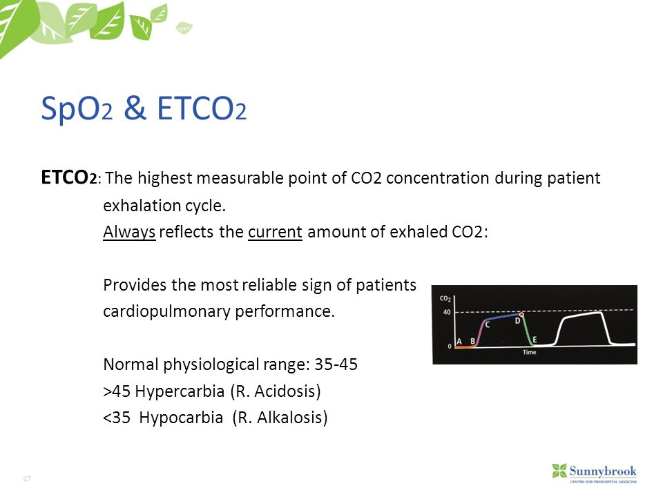 SpO2 & ETCO2 ETCO2: The highest measurable point of CO2 concentration during patient. exhalation cycle.