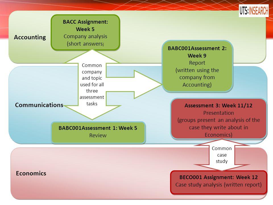 Accounting Communications Economics BACC Assignment: Week 5