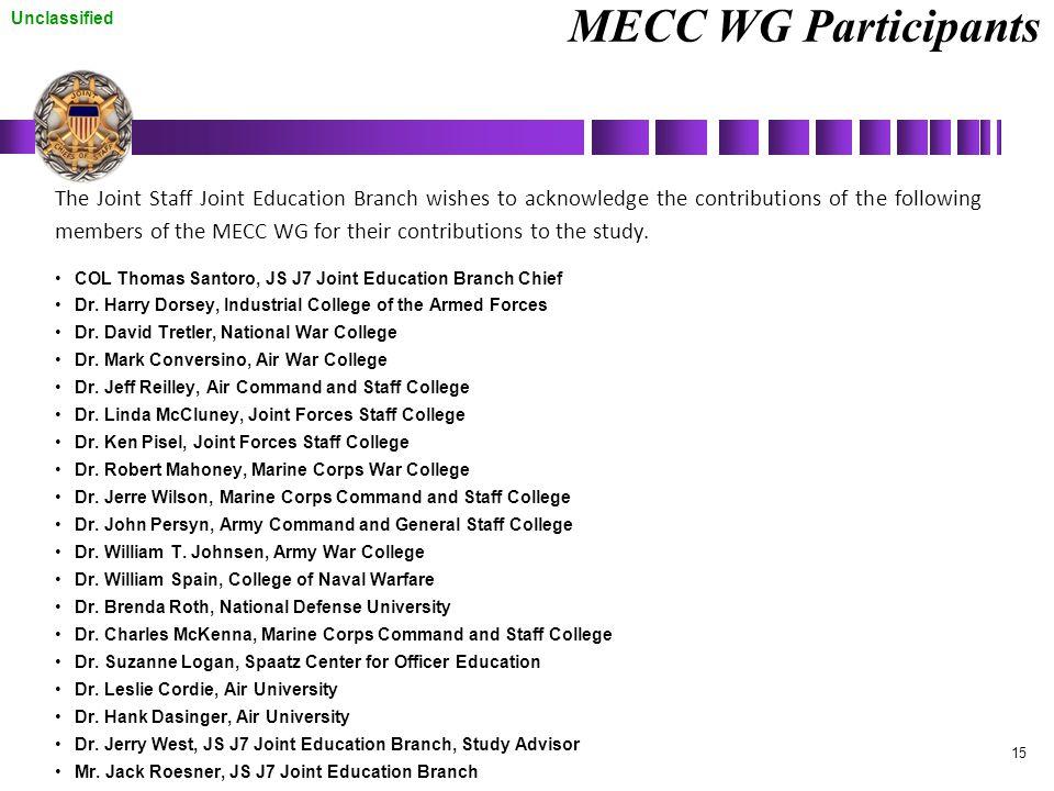 MECC WG Participants