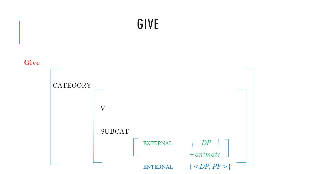 Give Give CATEGORY V SUBCAT EXTERNAL DP + animate