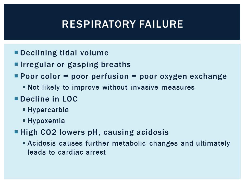 Respiratory Failure Declining tidal volume