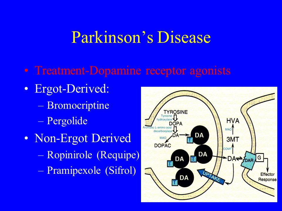 Parkinson's Disease Treatment-Dopamine receptor agonists