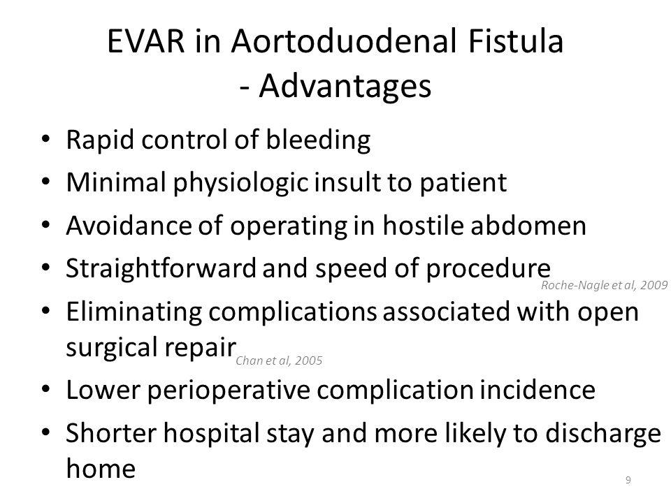 EVAR in Aortoduodenal Fistula - Advantages