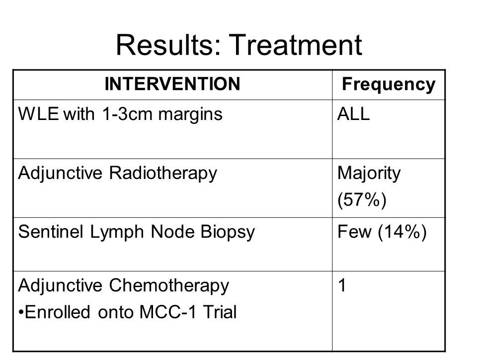 Results: Treatment INTERVENTION Frequency WLE with 1-3cm margins ALL