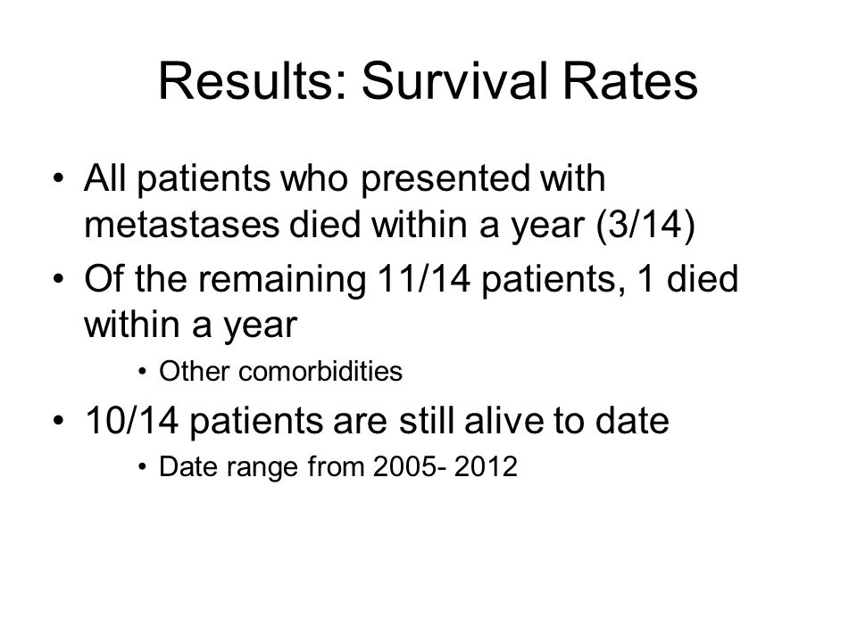 Results: Survival Rates