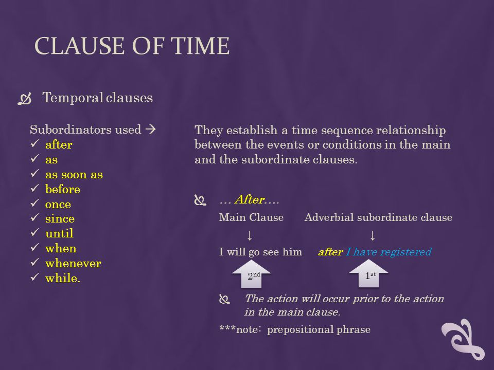 Clause of time Temporal clauses Subordinators used  after as