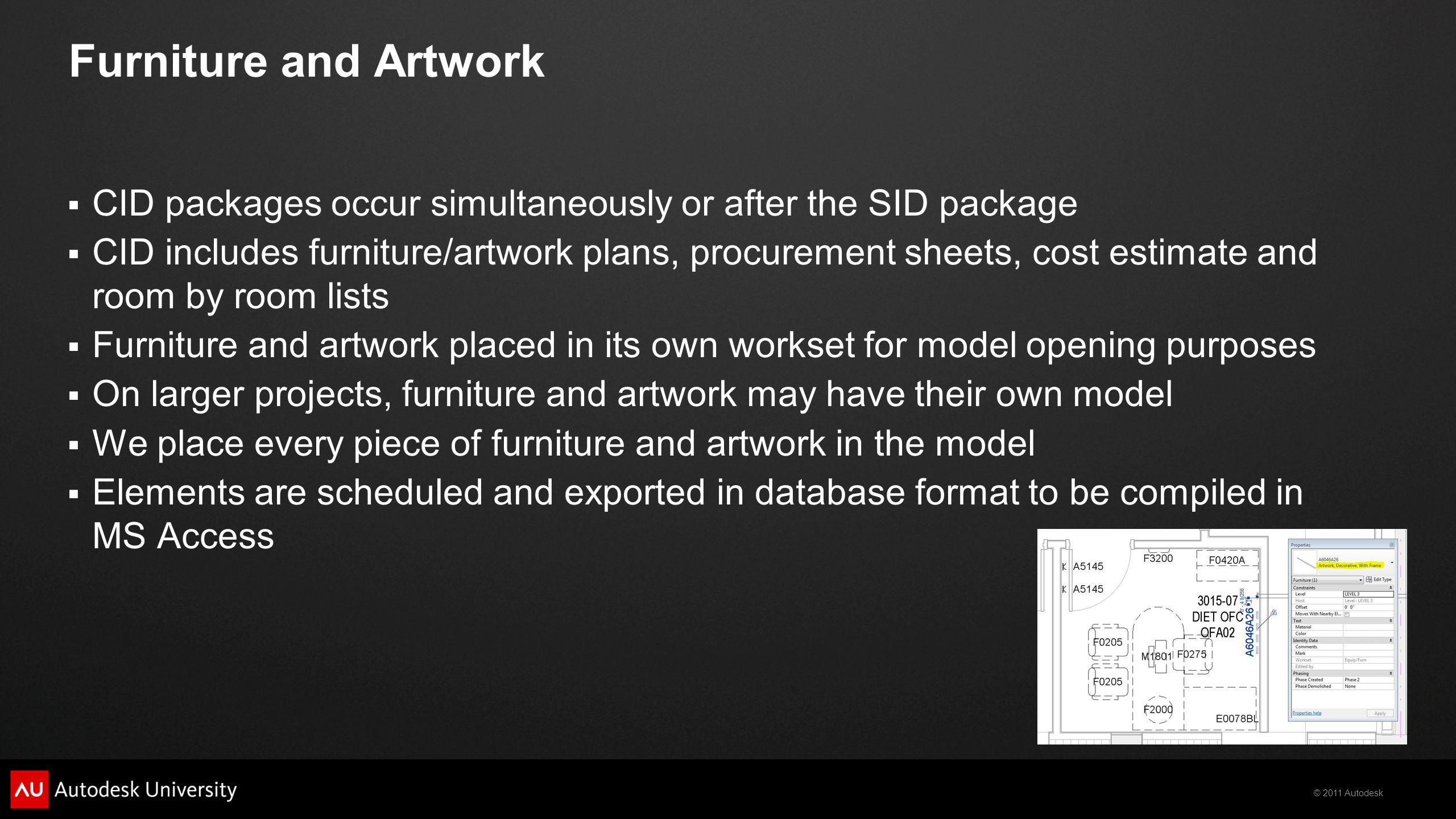 Furniture and Artwork CID packages occur simultaneously or after the SID package.