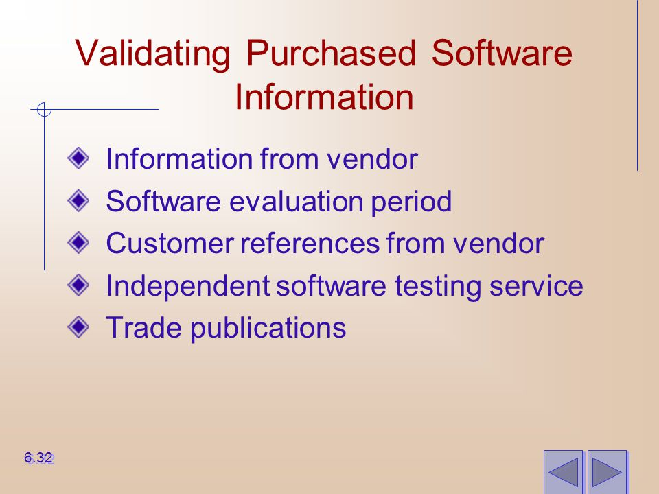 Validating Purchased Software Information