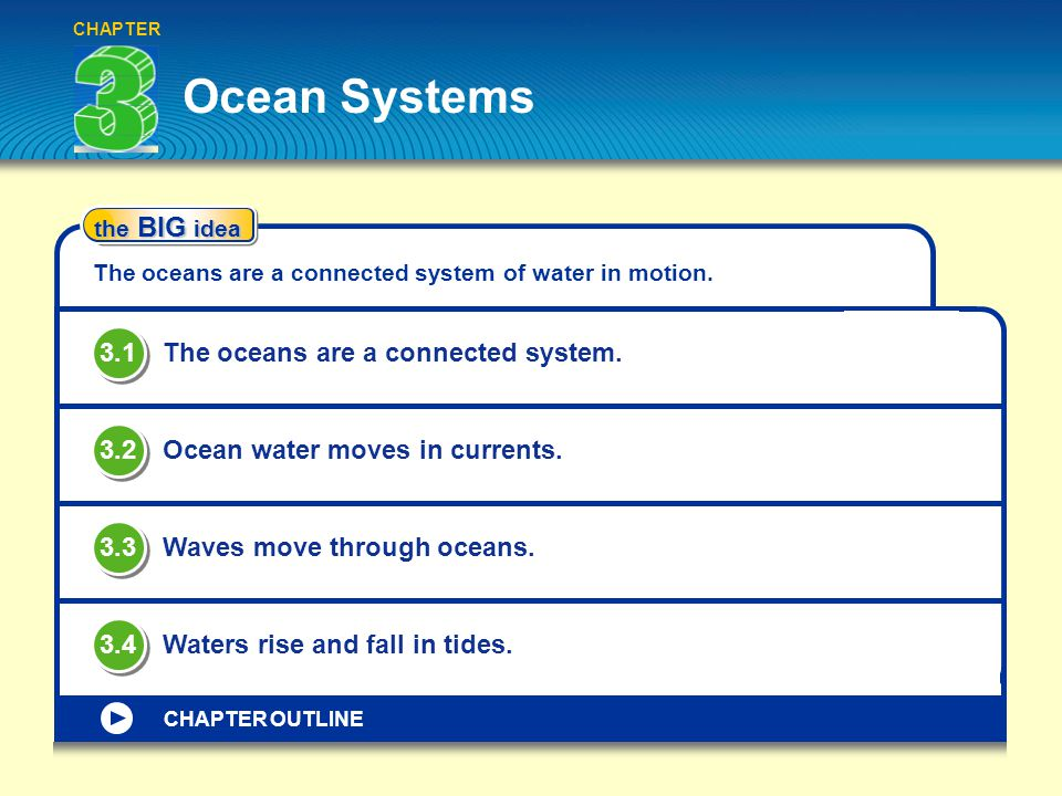Ocean Systems 3.1 The oceans are a connected system. 3.2
