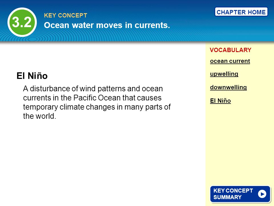 3.2 El Niño Ocean water moves in currents.