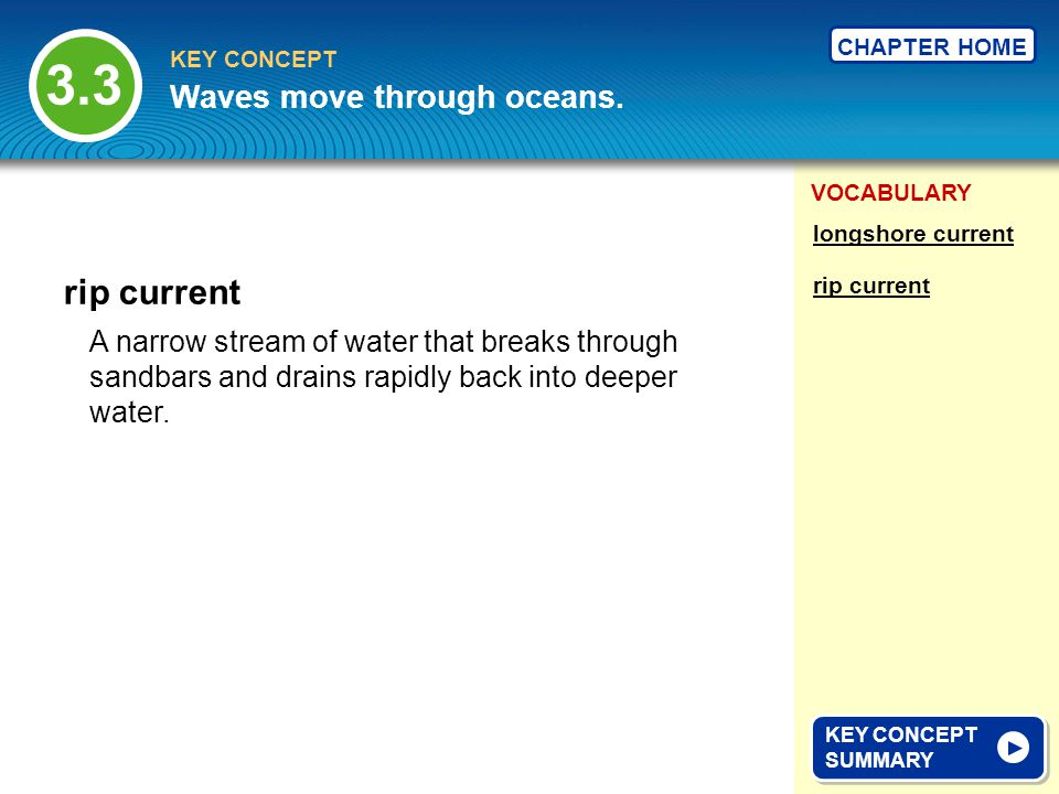 3.3 rip current Waves move through oceans.